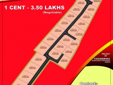 Plots for Sale at Pothencode